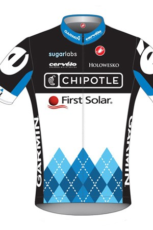 Chipotle First Solar