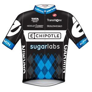 Chipotle-Sugar Labs